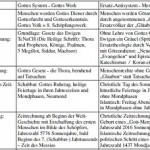 Gottes System vs Antisystem-Ersatztheologie Altes Testament Neues Testament Vergleich